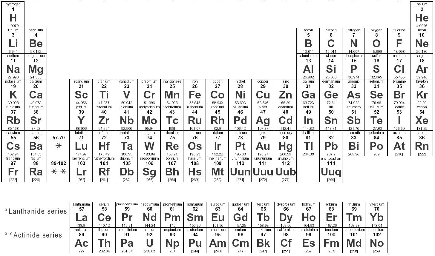 Ap chemistry relative atomic mass of chlorine atoms relative atomic mass of chlorine atoms urtaz Image collections