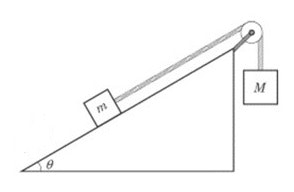 Ap physics c mechanics two masses an inclined plane and a pulley two masses an inclined plane and a pulley ccuart Choice Image