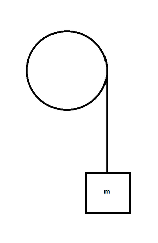 Conservation Of Angular Momentum Lab