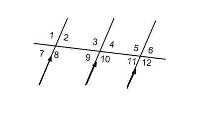 We Have Found That ∠2 ∠ 2 And ∠5 ∠ 5 Are Consecutive Interior Angles And ∠5  ∠ 5 And ∠4 ∠ 4 Are Consecutive Interior Angles.